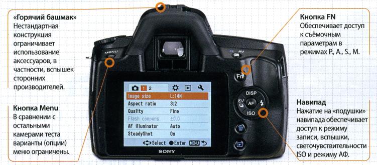эргономика Sony Alpha A290