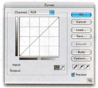 Корректирование тона и контрастности с помощью кривых