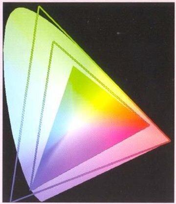 Цветовое пространство RGB