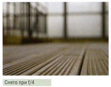 значение диафрагмы f/4