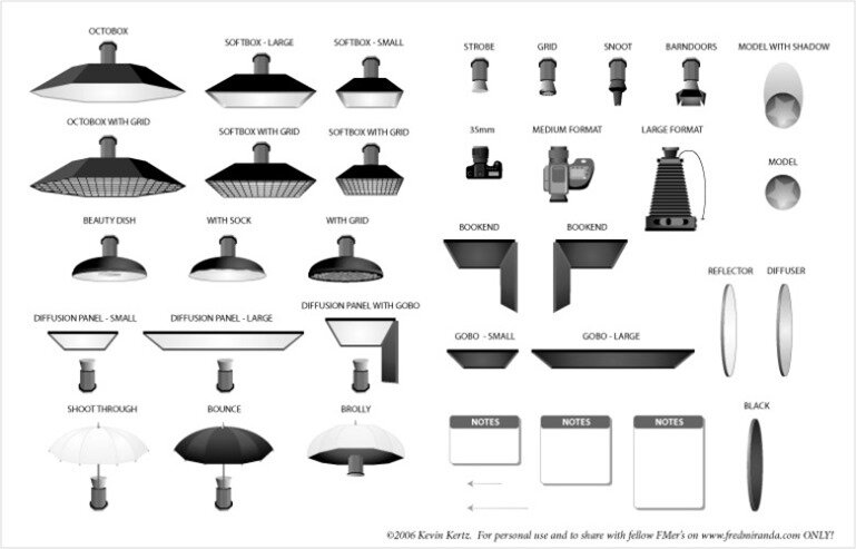 разнообразие источников студийного света